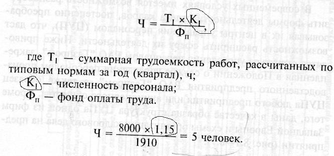 Травин, Дятлов, Основы кадрового менеджмента, Дело, 1995