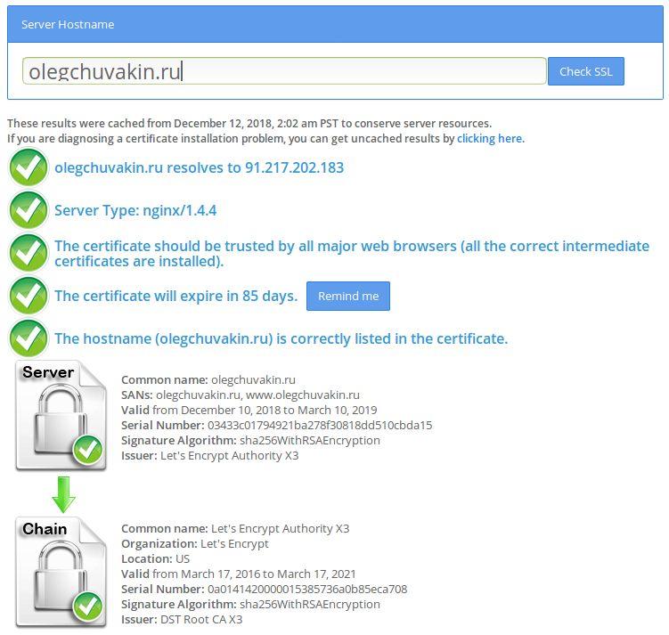 Проверка установленного сертификата SSL, ssl-checker, результат теста
